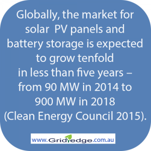 Energy Storage-Growth