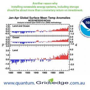 global-land-and-ocean-temperature-anomalies-noaa-Jan---April-2016