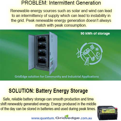 Problems and Solutions solved with energy storage – GridEdge